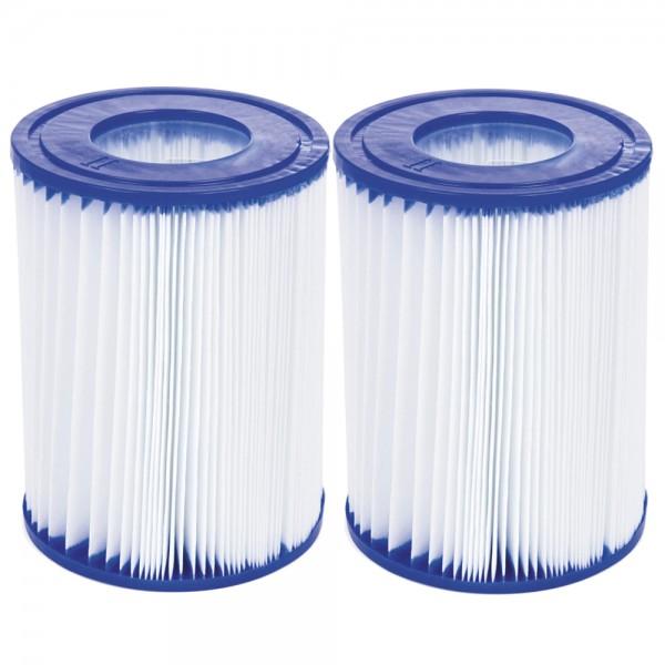Filterkartuschen Gr. II Doppelpack Mehrfachpacken